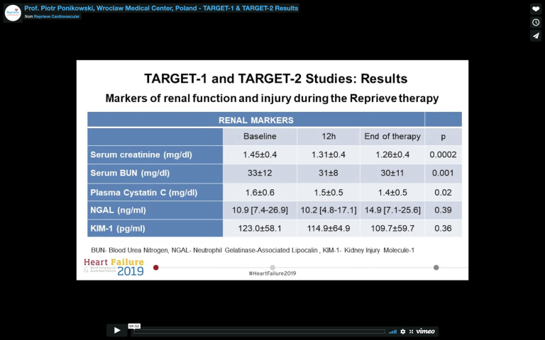 TARGET-1 & TARGET-2 Late Breaking Clinical Trial Results